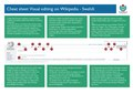Cheat sheet Visual editing on Wikipedia (Swahili).pdf