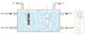 Chloralkali membrane-ar.png