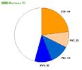 Coalitiezetels-MartensVI.png
