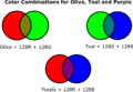 Color Combinations for Olive, Teal and Purple.png