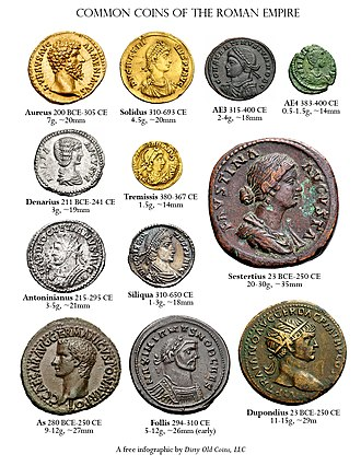 Roman currency - The most commonly used coin denominations and their relative sizes during Roman times.