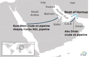 Habshan–Fujairah oil pipeline