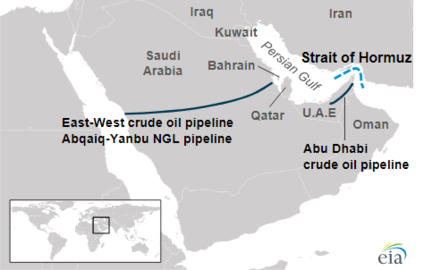Map of the Habshan-Fujairah oil pipeline and the East-West Crude Oil Pipeline Crude oil, condensate, and petroleum products transported through the Strait of Hormuz in 2014 through 2018 (48097472312) (cropped).png