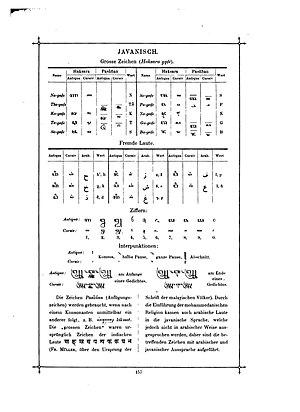 Javanese script - Image: Das Buch der Schrift (Faulmann) 172