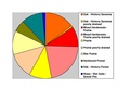 Decatur Co IA Pie Chart No Text Version.pdf