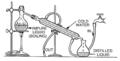 Distillation (PSF).png