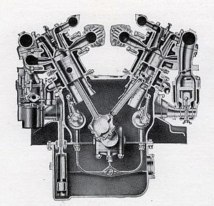 Daimler Double Six Sleeve Valve V12 Wikipedia