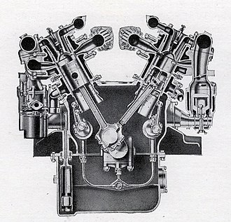 Frederick W. Lanchester - Daimler Double-Six (V12) 50hp sleeve-valve engine 1927-30 transverse section