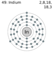 Electron shell 049 indium.png