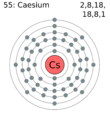 Electron shell 055 caesium.png