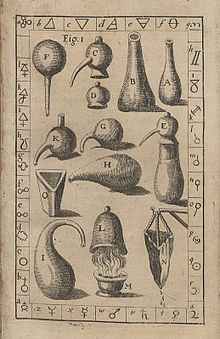 outline of alchemy wikipedia