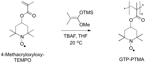 GTP polymerization of PTMA