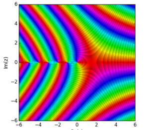 Binomial expansion of GAMMA?