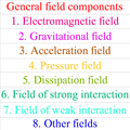 General field components.png
