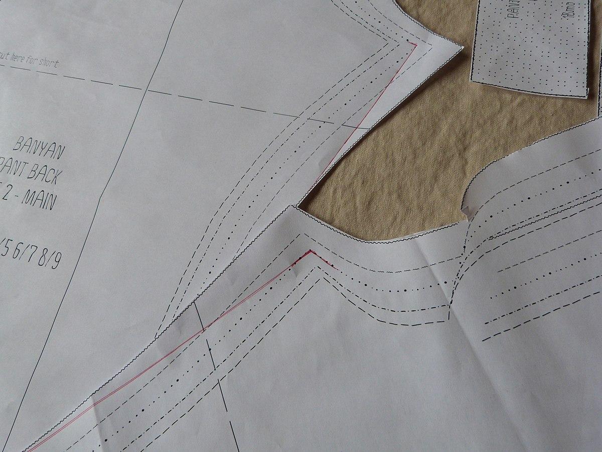Pattern grading - Wikipedia