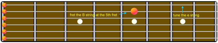 Guitar Four-Five Method Tuning e string to B string Step 5