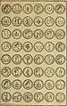Historia Byzantina duplici commentario illustrata - prior, Familias ac stemmata imperatorum constantinopolianorum, cum eorundem augustorum nomismatibus, and aliquot iconibus - praeterea familias (14581226579).jpg