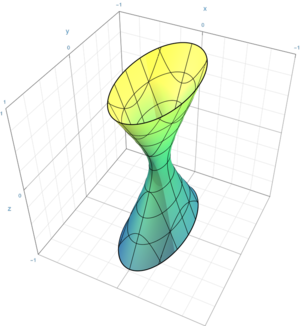 Quadric - Image: Hyperboloid Of One Sheet Quadric