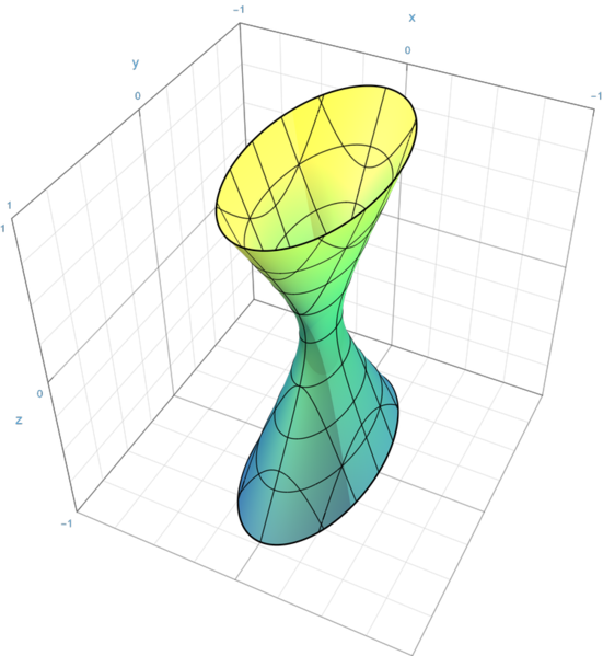 Datei:Hyperboloid Of One Sheet Quadric.png