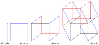 Hypercube internetwork topology