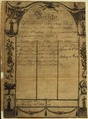 Illustrated family record (Fraktur) found in Revolutionary War Pension and Bounty-Land-Warrant Application File... - NARA - 300096.tif