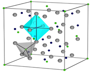 Kristallstruktur von Magnetit