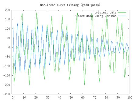 Levenberg–Marquardt algorithm - Wikiwand