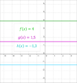 Linear function konst.png
