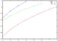 Logarithme des distances à l'entier le plus proche.png