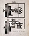 Machinery; plan and elevation of the Smeaton oil mill. Engra Wellcome V0024528EL.jpg