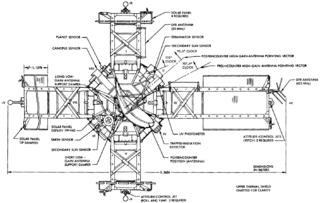 file mariner 5 diagram png