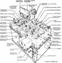 Mooring System Design