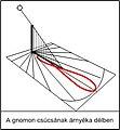 Napóra csúcsárnyékával kirajzolt analemma.jpg