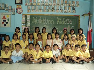Nutrition Foundation of the Philippines, Inc. - NHKC at Daan Tubo, Loyola Heights, Quezon City