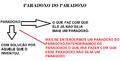 PARADOXO.png