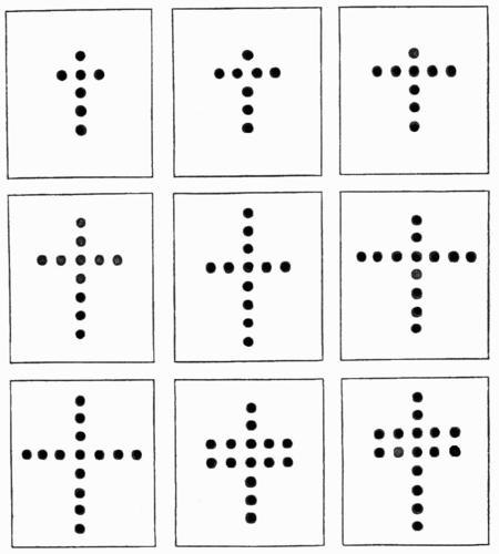 PSM V29 D235 Counting an ordered group of dots.png