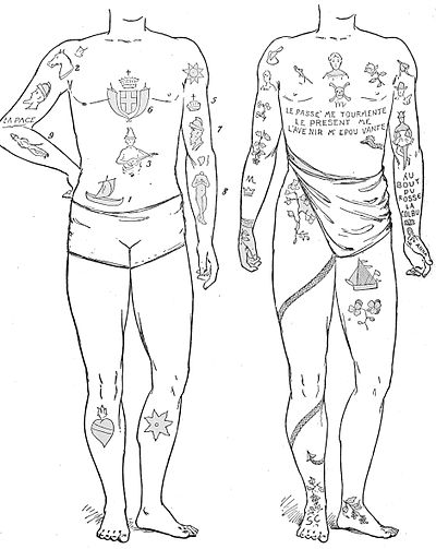PSM V48 D877 Tattoos in the 19th century.jpg