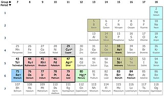 Noble metal Metallic elements that are nearly chemically inert