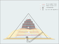 Pyramid in Medum.png