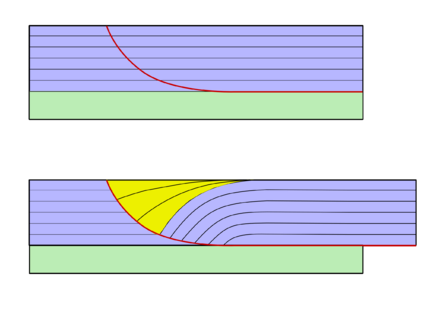Listric fault (red line) Rollover.png