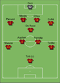 Roma2005-06.png