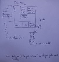 General room orientation in house construction Wikiversity