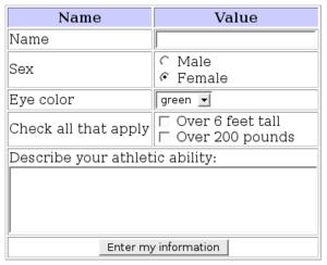 Formulario web wikipedia la enciclopedia libre for Html form table