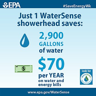EPA WaterSense - Poster promoting WaterSense showerheads
