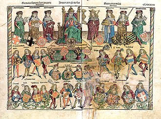 Holy Roman Empire - An illustration from Schedelsche Weltchronik depicting the structure of the Reich: The Holy Roman Emperor is sitting; on his right are three ecclesiastics; on his left are four secular electors.
