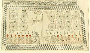 Physics - Ancient Egyptian astronomy is evident in monuments like the ceiling of Senemut's tomb from the Eighteenth Dynasty of Egypt.