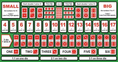 how to win sic bo casino