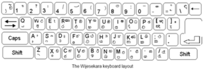 Sinhala keyboard - Wijesekara layout