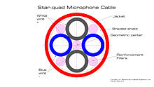 Star quad cable - Wikipedia Balanced Star Quad Wiring Diagrams on quad repair, 24 volt scooter wire diagram, quad accessories, baja 50cc four wheeler wire diagram, atv diagram, quad steering diagram, quad exhaust, quad distribution board, chinese 50cc four wheeler wire diagram, quad engine, quad clutch diagram, quad parts diagram, quad seats, quad headlights, quad circuit breaker,
