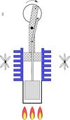 Дви́гатель Сти́рлинга 100px-Stirlingmotor-Phase3